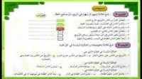 آموزش زبان عربی - درس صد و چهارم