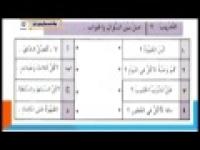 درس سی و سوم - آموزش زبان عربی