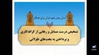 راه استوار- چگونگی اثبات اصول در قرآن
